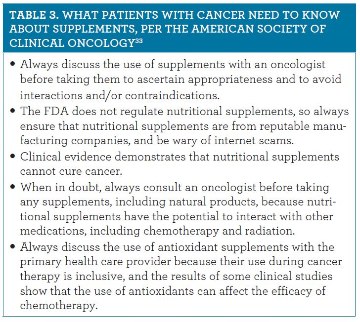 Nonprescription Nutritional Supplements for Patients With Cancer