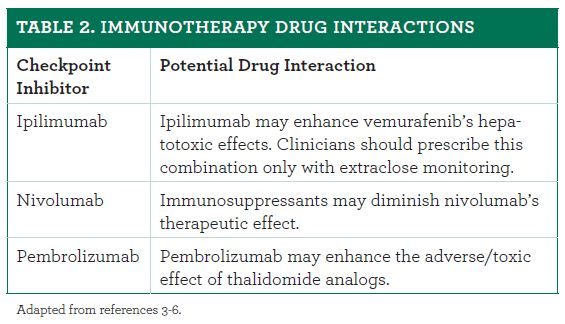 Immunotherapy in Cancer: Rebooting Natural Defenses