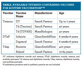 Nebulous Tetanus: A Review of the ACIP Adult Tetanus