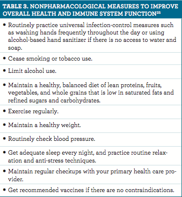 What products contain zinc: the table and the rate of absorption of zinc by the human body 62