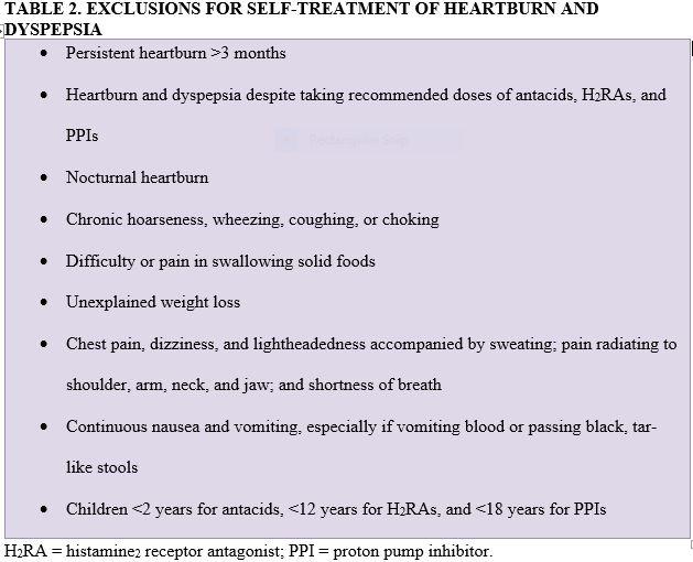Heartburn and Dyspepsia: Easing the Burn