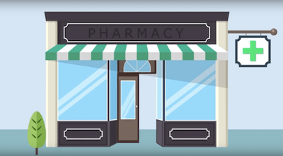 Independent Corner: Differentiating Your Pharmacy Through Compounded Medications